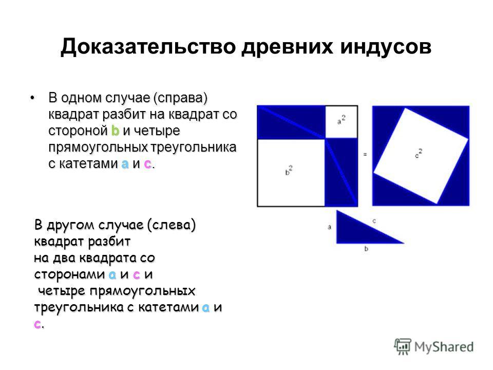 Доказательство древних индусов В одном случае (справа) квадрат разбит на квадрат со стороной b и четыре прямоугольных треугольника с катетами a и c.В одном случае (справа) квадрат разбит на квадрат со стороной b и четыре прямоугольных треугольника с