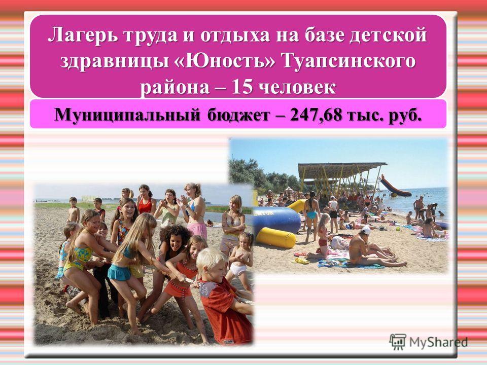 Лагерь труда и отдыха на базе детской здравницы «Юность» Туапсинского района – 15 человек Муниципальный бюджет – 247,68 тыс. руб.