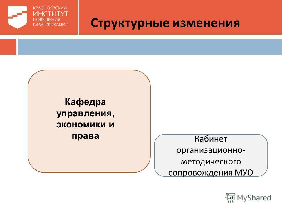 Кафедра управления, экономики и права Структурные изменения Кабинет организационно - методического сопровождения МУО