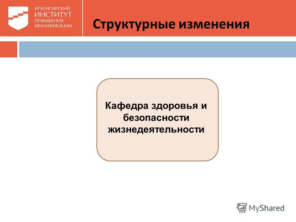 Кафедра здоровья и безопасности жизнедеятельности Структурные изменения