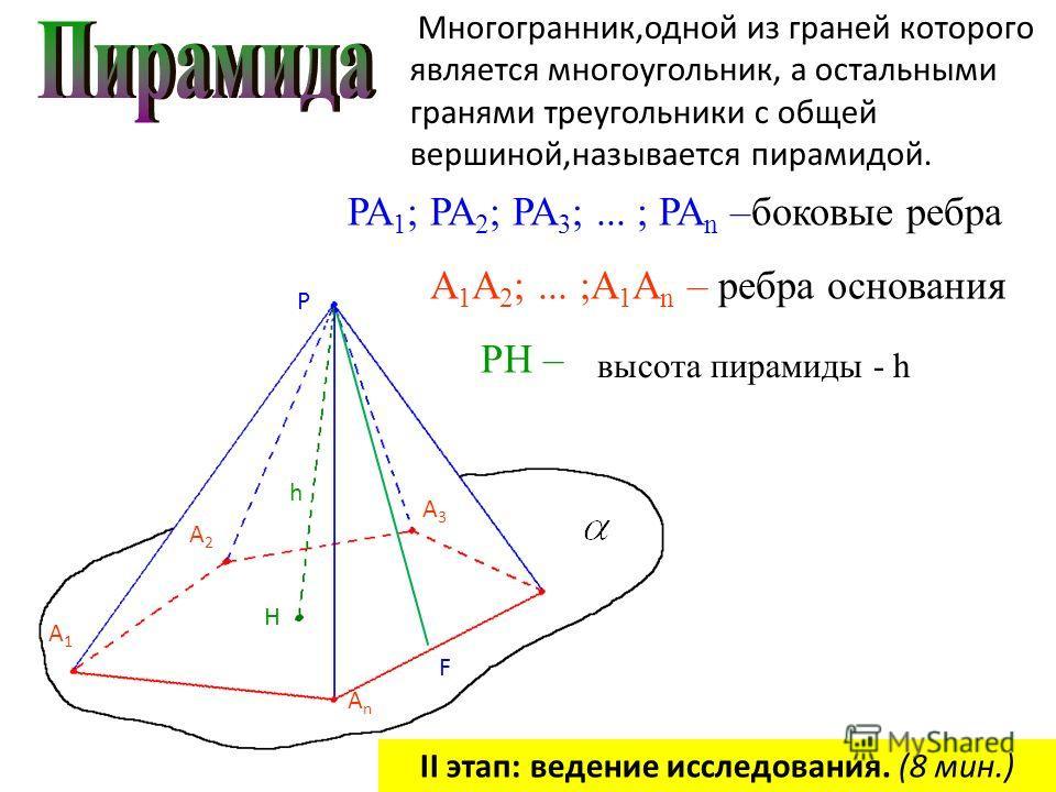 Алгоритм изображение тетраэдра 1 2 3 4 II этап: ведение исследования. (8 мин.)