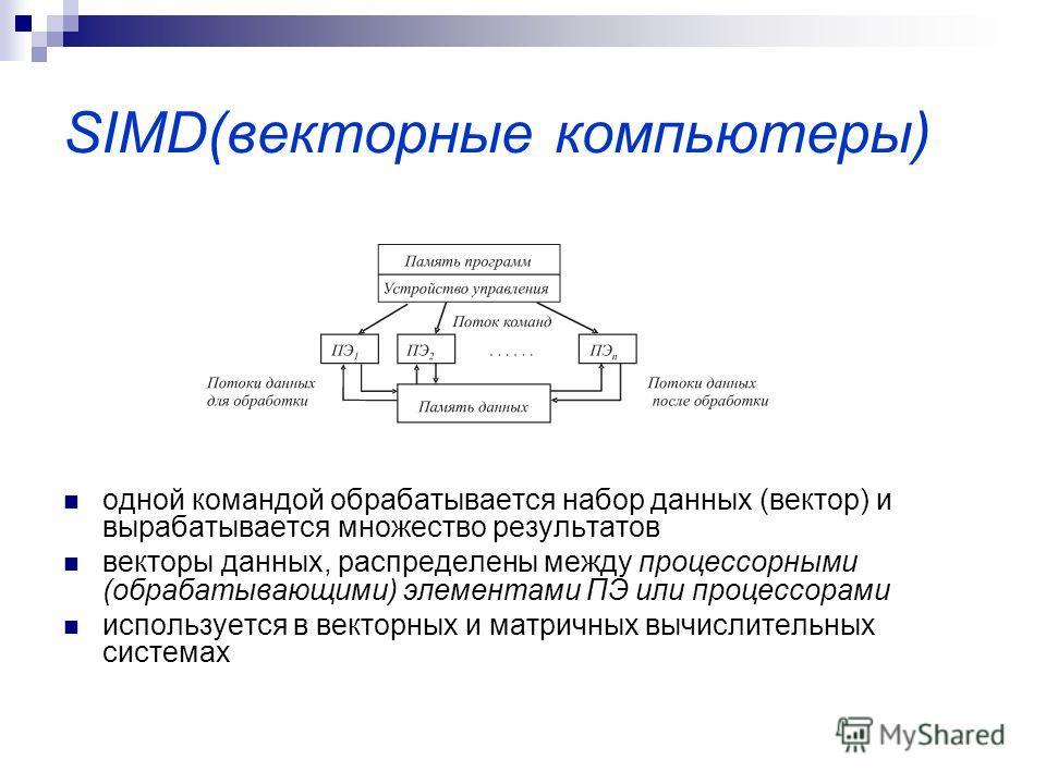 SIMD(векторные компьютеры) одной командой обрабатывается набор данных (вектор) и вырабатывается множество результатов векторы данных, распределены между процессорными (обрабатывающими) элементами ПЭ или процессорами используется в векторных и матричн