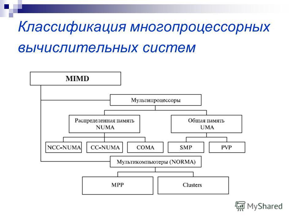 Классификация многопроцессорных вычислительных систем