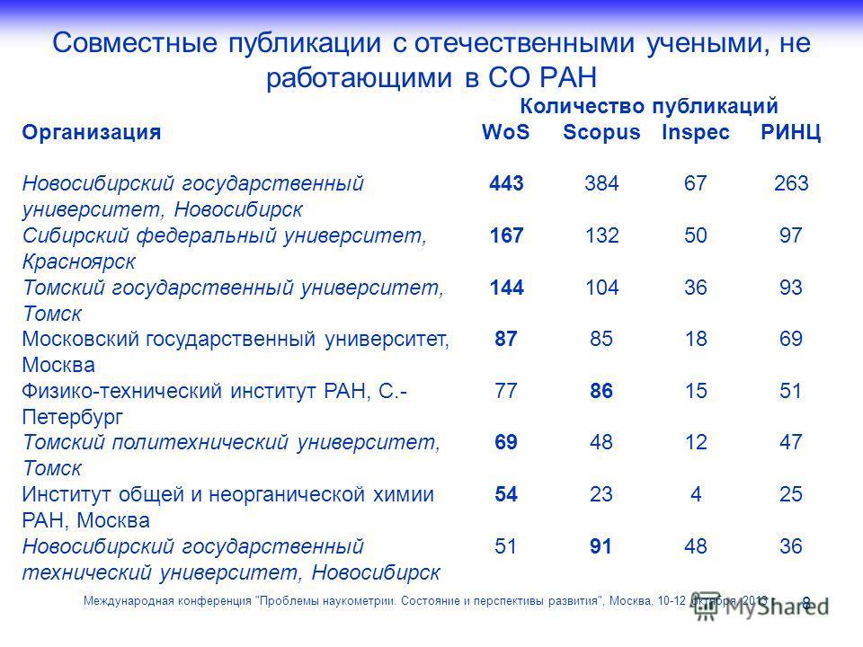 Совместные публикации с отечественными учеными, не работающими в СО РАН 8 Международная конференция