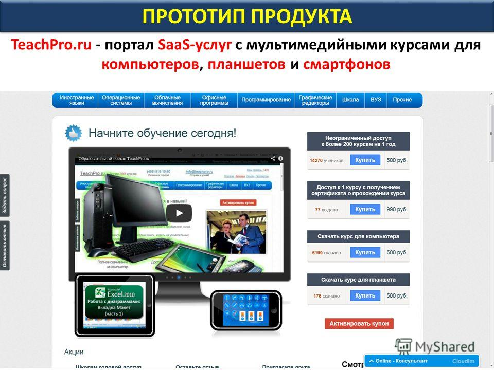 ПРОТОТИП ПРОДУКТА TeachPro.ru - портал SaaS-услуг с мультимедийными курсами для компьютеров, планшетов и смартфонов