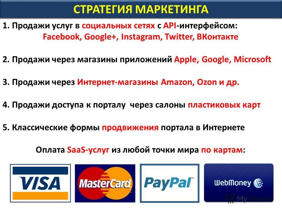 СТРАТЕГИЯ МАРКЕТИНГА 1. Продажи услуг в социальных сетях с API-интерфейсом: Facebook, Google+, Instagram, Twitter, ВКонтакте 2. Продажи через магазины приложений Apple, Google, Microsoft 3. Продажи через Интернет-магазины Amazon, Ozon и др. 4. Продаж