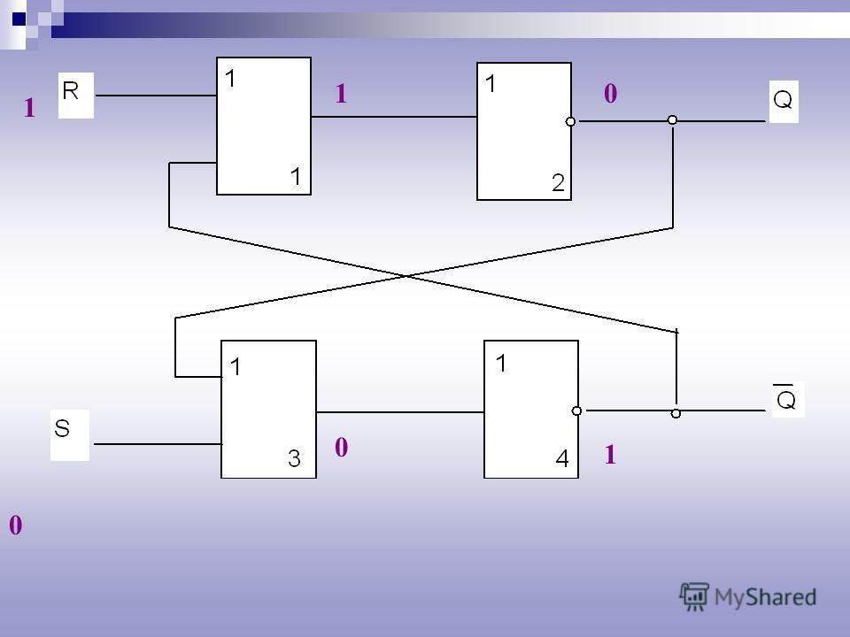 Самый распространённый тип триггера так называемый RS-триггер (S и R, соответственно, от английских set установка, и reset сброс). Условное обозначение триггера Он имеет два симметричных входа S и R и два симметричных выхода Q и, причем выходной сигн