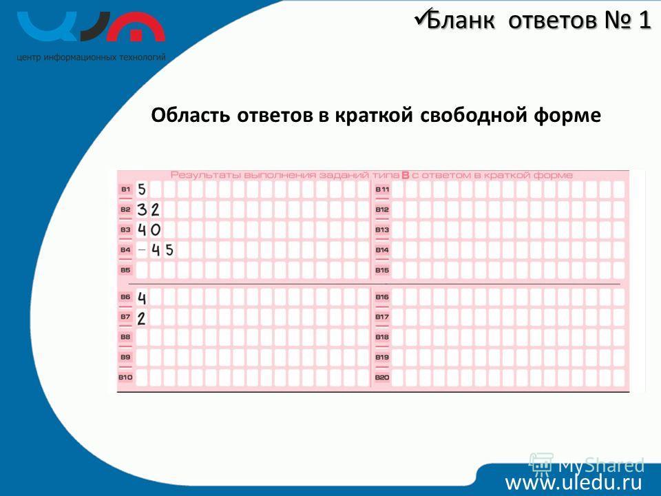 Область ответов в краткой свободной форме www.uledu.ru Бланк ответов 1 Бланк ответов 1