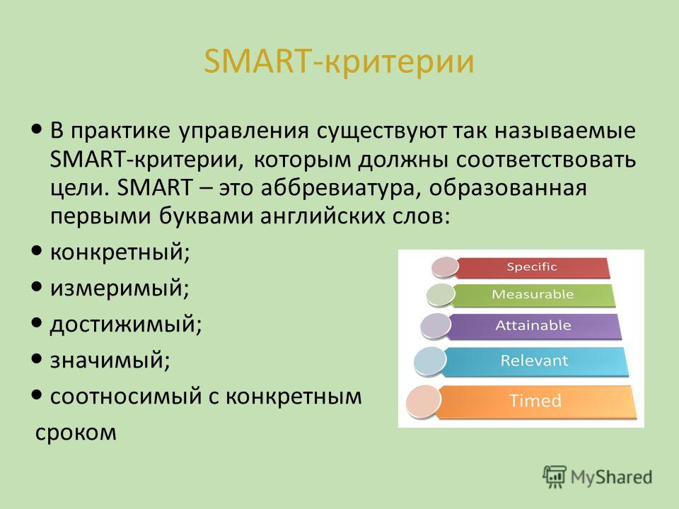 SMART-критерии В практике управления существуют так называемые SMART-критерии, которым должны соответствовать цели. SMART – это аббревиатура, образованная первыми буквами английских слов: конкретный; измеримый; достижимый; значимый; соотносимый с кон
