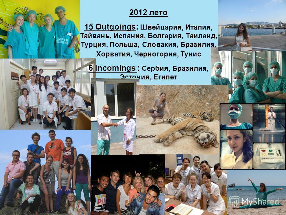 2012 лето 15 Outgoings: Швейцария, Италия, Тайвань, Испания, Болгария, Таиланд, Турция, Польша, Словакия, Бразилия, Хорватия, Черногория, Тунис 6 Incomings : Сербия, Бразилия, Эстония, Египет