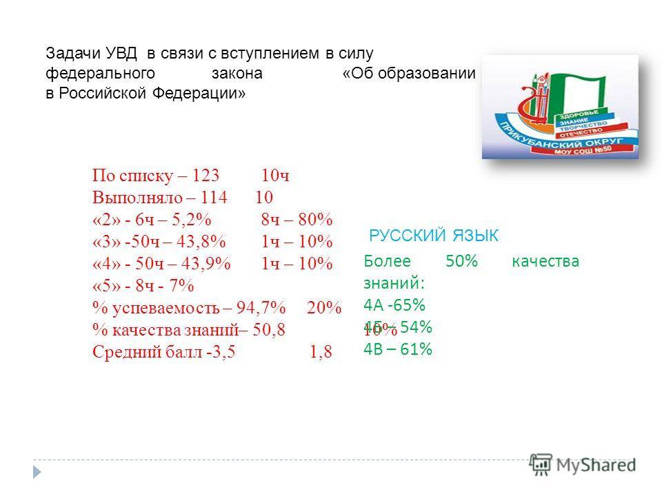 По списку – 123 10ч Выполняло – 114 10 «2» - 6ч – 5,2% 8ч – 80% «3» -50ч – 43,8% 1ч – 10% «4» - 50ч – 43,9% 1ч – 10% «5» - 8ч - 7% % успеваемость – 94,7% 20% % качества знаний– 50,8 10% Средний балл -3,5 1,8 Задачи УВД в связи с вступлением в силу фе