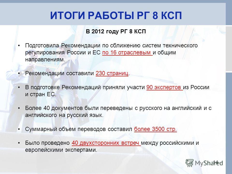 ИТОГИ РАБОТЫ РГ 8 КСП 14 В 2012 году РГ 8 КСП Подготовила Рекомендации по сближению систем технического регулирования России и ЕС по 16 отраслевым и общим направлениям. Рекомендации составили 230 страниц. В подготовке Рекомендаций приняли участи 90 э