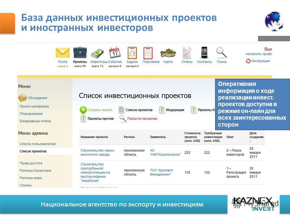 Национальное агентство по экспорту и инвестициям База данных инвестиционных проектов и иностранных инвесторов Оперативная информация о ходе реализации инвест. проектов доступна в режиме он-лайн для всех заинтересованных сторон