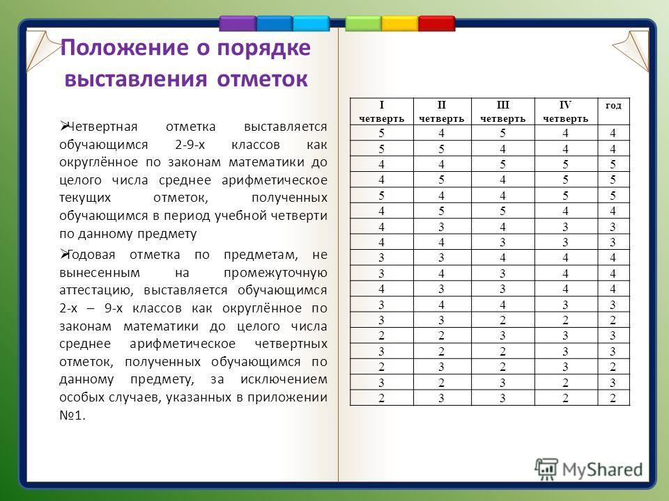 Положение о порядке выставления отметок Четвертная отметка выставляется обучающимся 2-9-х классов как округлённое по законам математики до целого числа среднее арифметическое текущих отметок, полученных обучающимся в период учебной четверти по данном