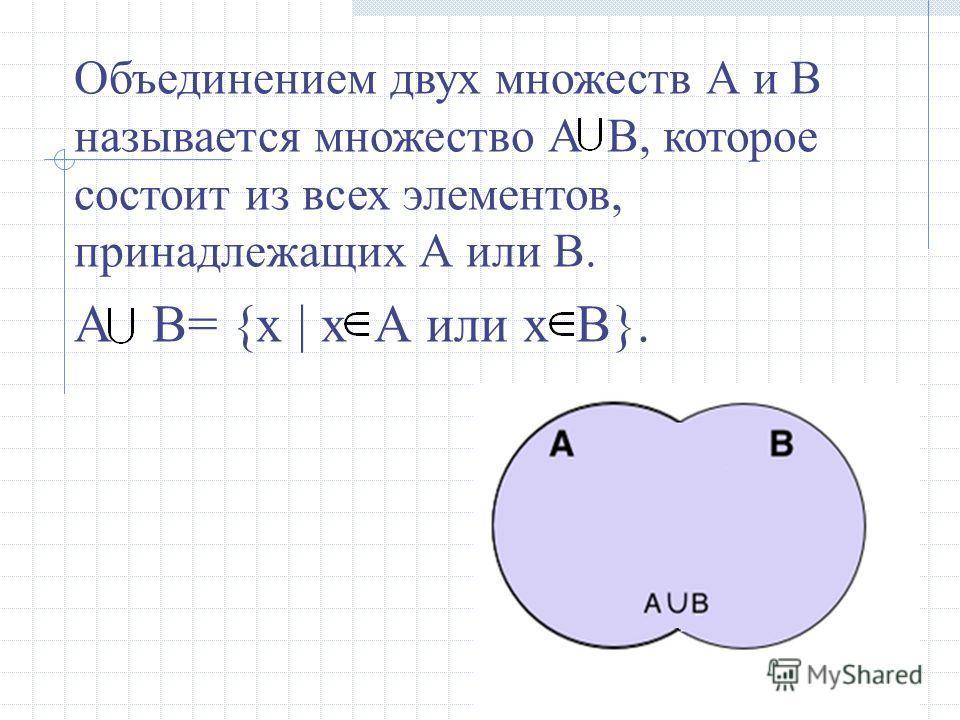 Объединением двух множеств А и В называется множество А В, которое состоит из всех элементов, принадлежащих А или В. А В= {х | х А или х В}.