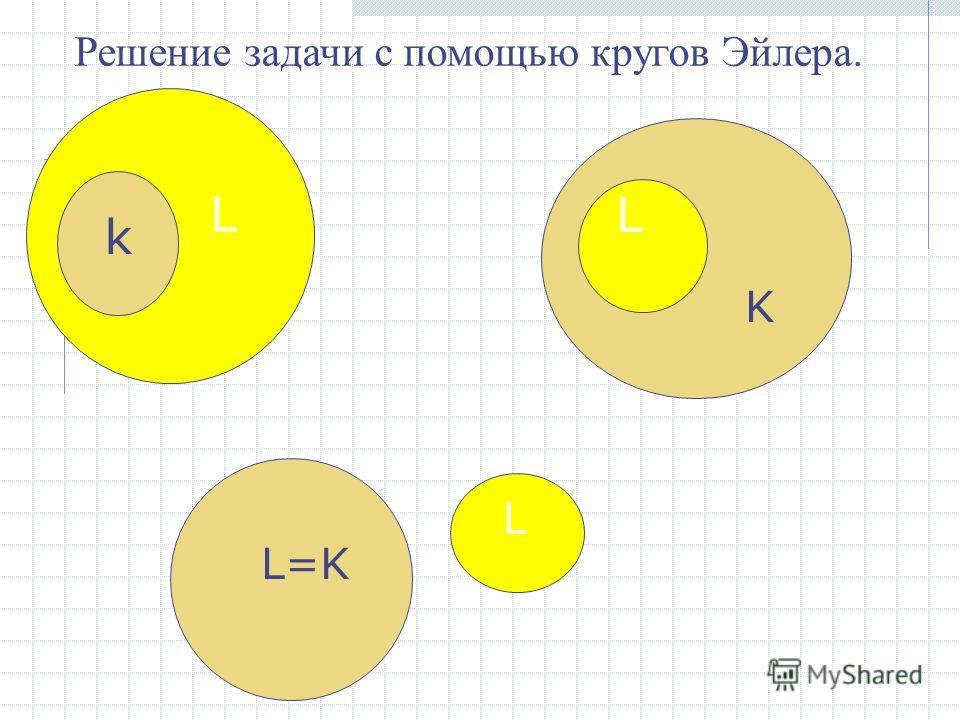 k L L K L=K L Решение задачи с помощью кругов Эйлера.