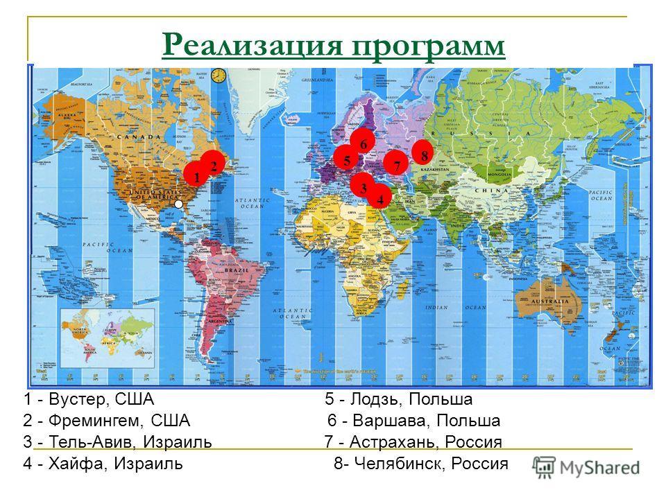Реализация программ 1 - Вустер, США 5 - Лодзь, Польша 2 - Фремингем, США 6 - Варшава, Польша 3 - Тель-Авив, Израиль 7 - Астрахань, Россия 4 - Хайфа, Израиль 8- Челябинск, Россия 1 5 4 72 3 6 8