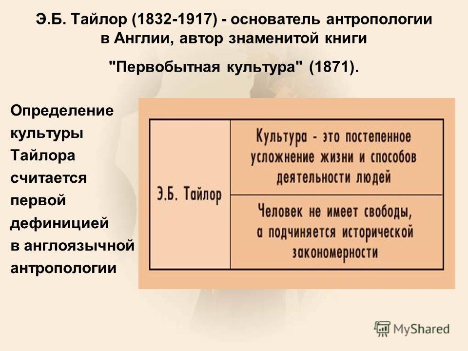 Э.Б. Тайлор (1832-1917) - основатель антропологии в Англии, автор знаменитой книги Первобытная культура (1871). Определение культуры Тайлора считается первой дефиницией в англоязычной антропологии