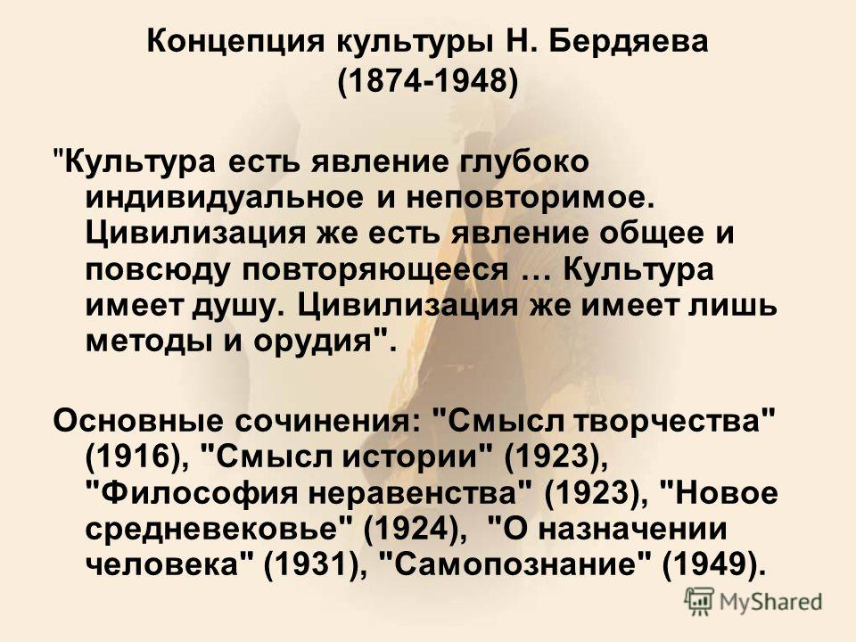 Концепция культуры Н. Бердяева (1874-1948)