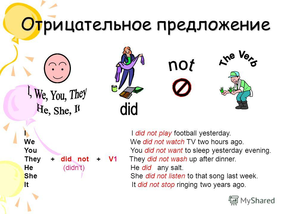 Отрицательное предложение I I did not play football yesterday. We We did not watch TV two hours ago. You You did not want to sleep yesterday evening. They + did not + V1 They did not wash up after dinner. He (didnt) He did any salt. She She did not l