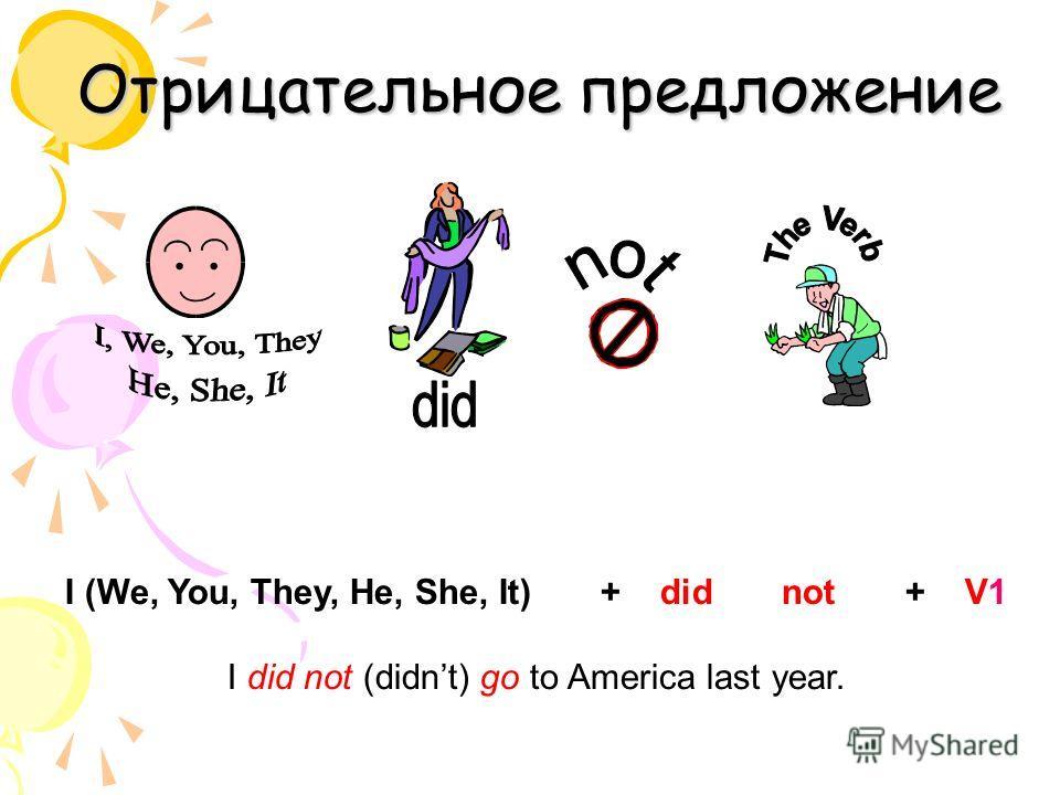 Отрицательное предложение I (We, You, They, He, She, It) + did not + V1 I did not (didnt) go to America last year.