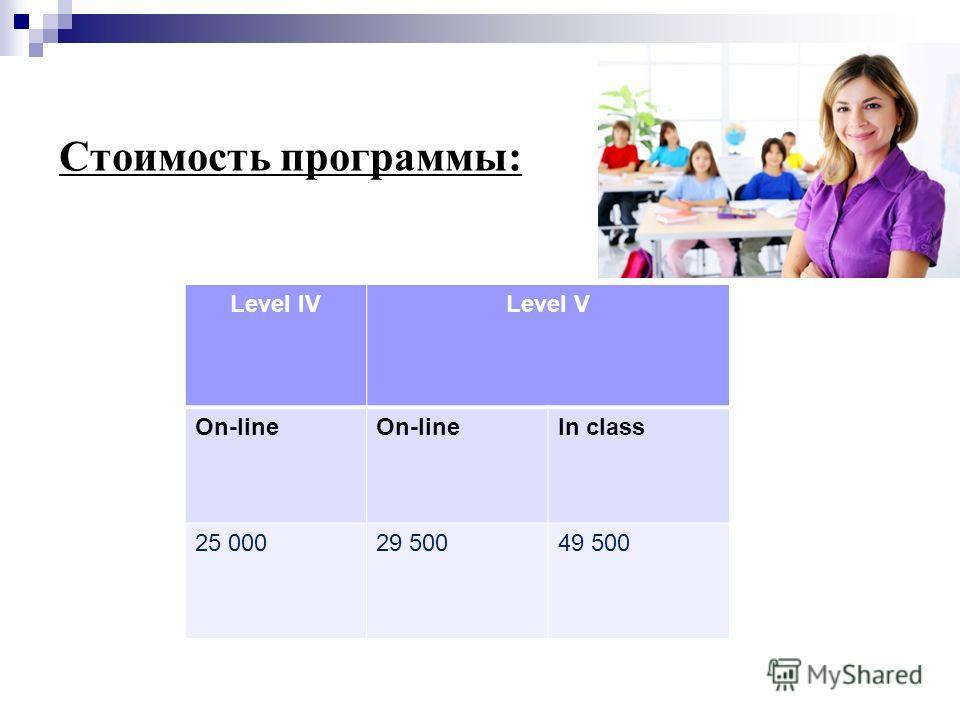 Стоимость программы: Level IVLevel V On-line In class 25 00029 50049 500