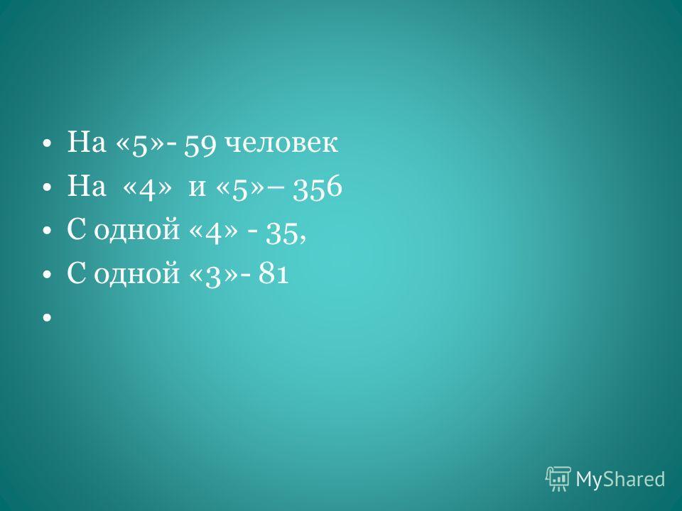На «5»- 59 человек На «4» и «5»– 356 С одной «4» - 35, С одной «3»- 81