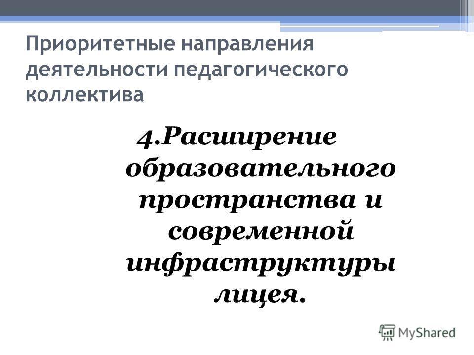Приоритетные направления деятельности педагогического коллектива 4.Расширение образовательного пространства и современной инфраструктуры лицея.
