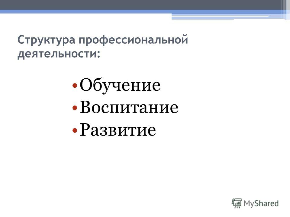 Структура профессиональной деятельности: Обучение Воспитание Развитие