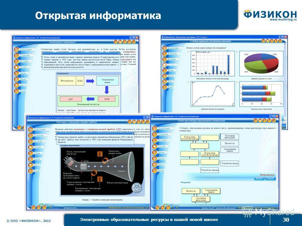 © ООО «ФИЗИКОН», 2013 30 Электронные образовательные ресурсы в нашей новой школе Открытая информатика