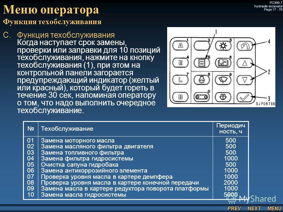 PREV NEXT MENU PC300-7 hydraulic excavator Page 17 - 70 Меню оператора Функция техобслуживания C. C.Функция техобслуживания Когда наступает срок замены, проверки или заправки для 10 позиций техобслуживания, нажмите на кнопку техобслуживания (1), при