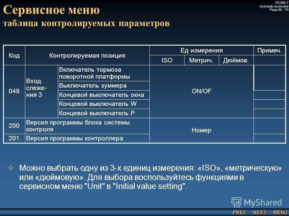 PREV NEXT MENU PC300-7 hydraulic excavator Page 48 - 70 Сервисное меню таблица контролируемых параметров КодКонтролируемая позиция Ед измеренияПримеч. ISOМетрич.Дюймов. 049 Вход слеже- ния 3 Включатель тормоза поворотной платформы ON/OF Выключатель з