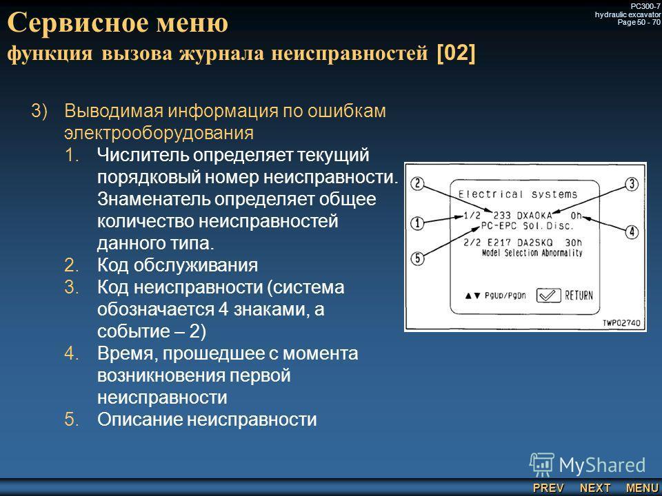 PREV NEXT MENU PC300-7 hydraulic excavator Page 50 - 70 Сервисное меню функция вызова журнала неисправностей [02] 3) 3)Выводимая информация по ошибкам электрооборудования 1. 1.Числитель определяет текущий порядковый номер неисправности. Знаменатель о