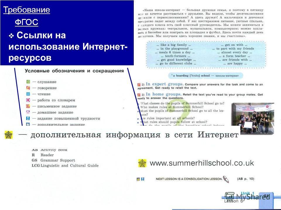 31 Требование ФГОС Ссылки на использование Интернет- ресурсов