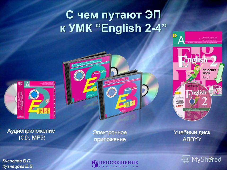 С чем путают ЭП к УМК English 2-4 52 Аудиоприложение (CD, MP3) Электронное приложение Учебный диск ABBYY Кузовлев В.П. Кузнецова Е.В.