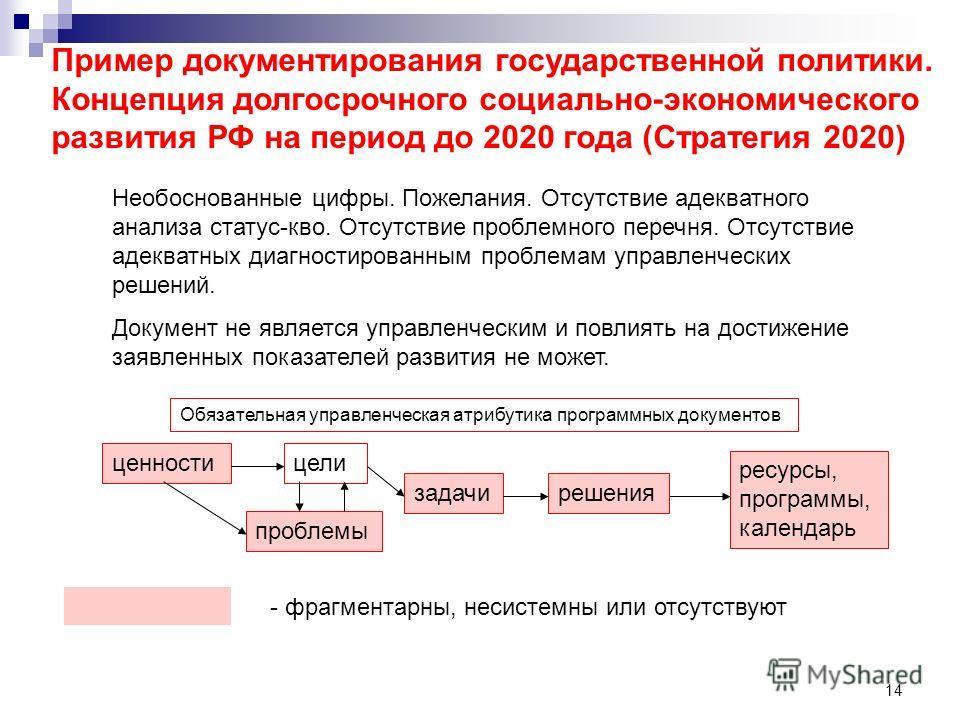 14 Пример документирования государственной политики. Концепция долгосрочного социально-экономического развития РФ на период до 2020 года (Стратегия 2020) Необоснованные цифры. Пожелания. Отсутствие адекватного анализа статус-кво. Отсутствие проблемно