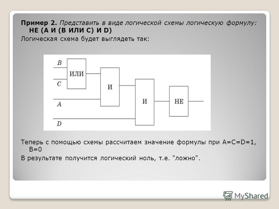 Пример 2. Представить в виде логической схемы логическую формулу: НЕ (А И (В ИЛИ С) И D) Логическая схема будет выглядеть так: Теперь с помощью схемы рассчитаем значение формулы при А=С=D=1, B=0 В результате получится логический ноль, т.е. ложно.