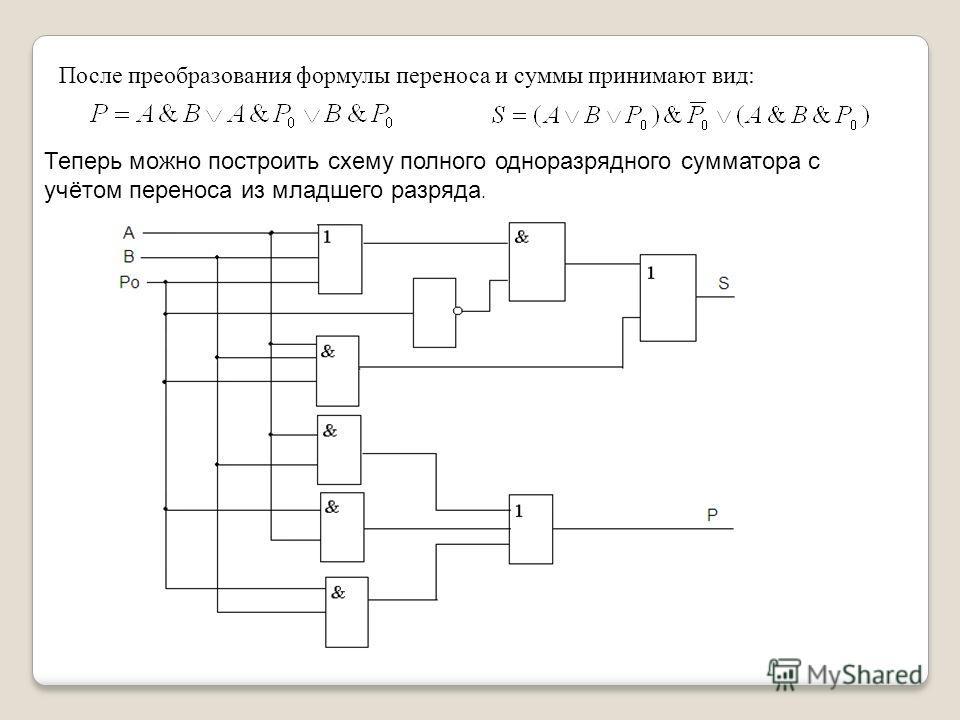 После преобразования формулы переноса и суммы принимают вид: Теперь можно построить схему полного одноразрядного сумматора с учётом переноса из младшего разряда.
