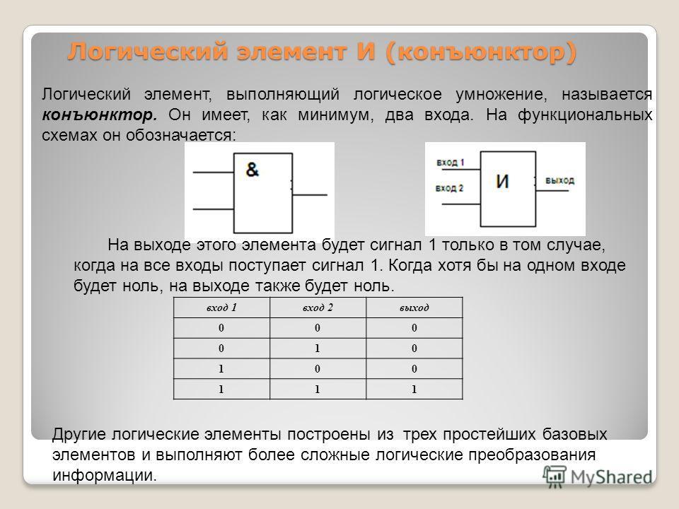 Логический элемент И (конъюнктор) Логический элемент, выполняющий логическое умножение, называется конъюнктор. Он имеет, как минимум, два входа. На функциональных схемах он обозначается: На выходе этого элемента будет сигнал 1 только в том случае, ко
