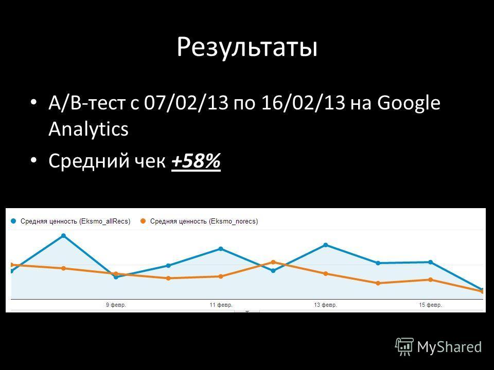 Результаты A/B-тест с 07/02/13 по 16/02/13 на Google Analytics Средний чек +58%