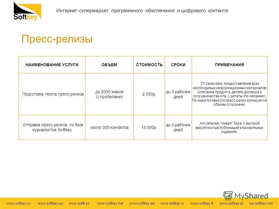 Интернет-супермаркет программного обеспечения и цифрового контента www.softkey.ru www.softkey.ua www.softk.kz www.softkey.net www.softkey.ee www.softkey.lv www.softkey.lt www.softkey.pl rus.softkey.md Пресс-релизы НАИМЕНОВАНИЕ УСЛУГИОБЪЕМСТОИМОСТЬСРО