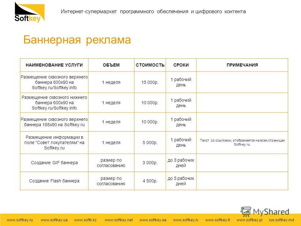 Интернет-супермаркет программного обеспечения и цифрового контента www.softkey.ru www.softkey.ua www.softk.kz www.softkey.net www.softkey.ee www.softkey.lv www.softkey.lt www.softkey.pl rus.softkey.md НАИМЕНОВАНИЕ УСЛУГИОБЪЕМСТОИМОСТЬСРОКИПРИМЕЧАНИЯ