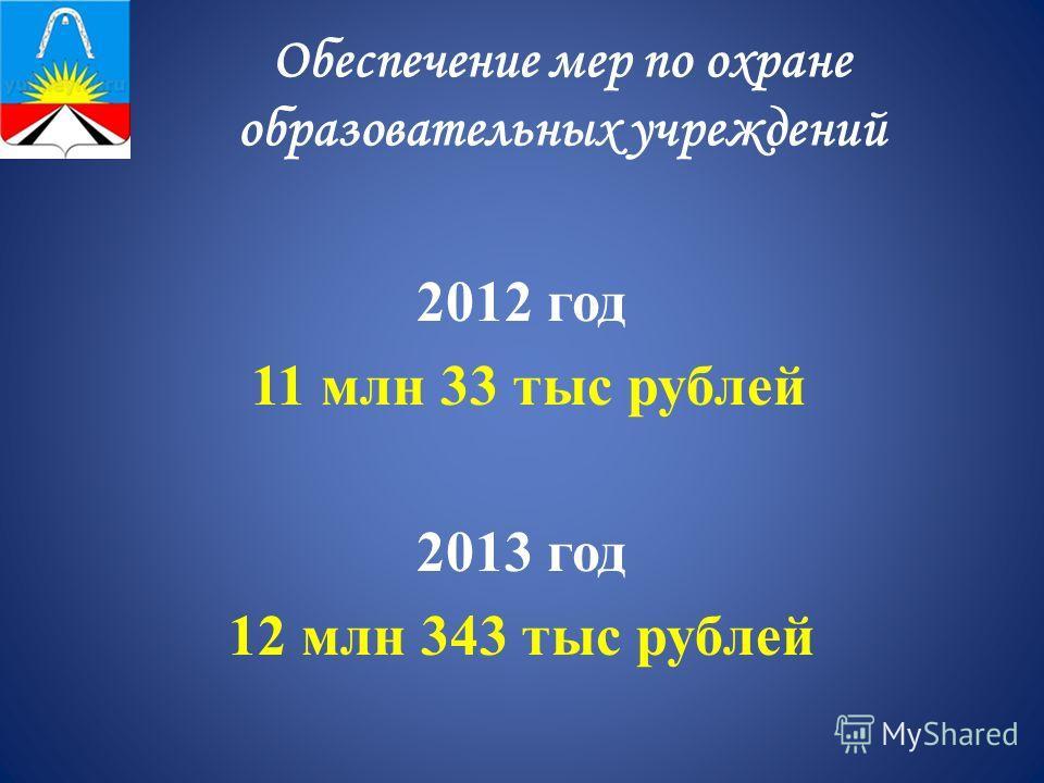 Обеспечение мер по охране образовательных учреждений 2012 год 11 млн 33 тыс рублей 2013 год 12 млн 343 тыс рублей