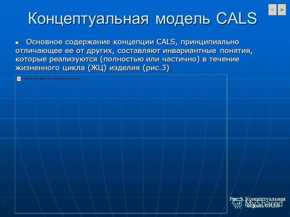 Концептуальная модель CALS Основное содержание концепции CALS, принципиально отличающее ее от других, составляют инвариантные понятия, которые реализуются (полностью или частично) в течение жизненного цикла (ЖЦ) изделия (рис.3) Основное содержание ко