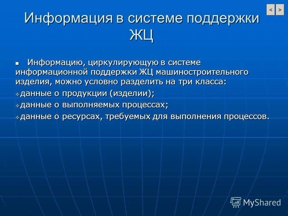 Информация в системе поддержки ЖЦ Информацию, циркулирующую в системе информационной поддержки ЖЦ машиностроительного изделия, можно условно разделить на три класса: Информацию, циркулирующую в системе информационной поддержки ЖЦ машиностроительного