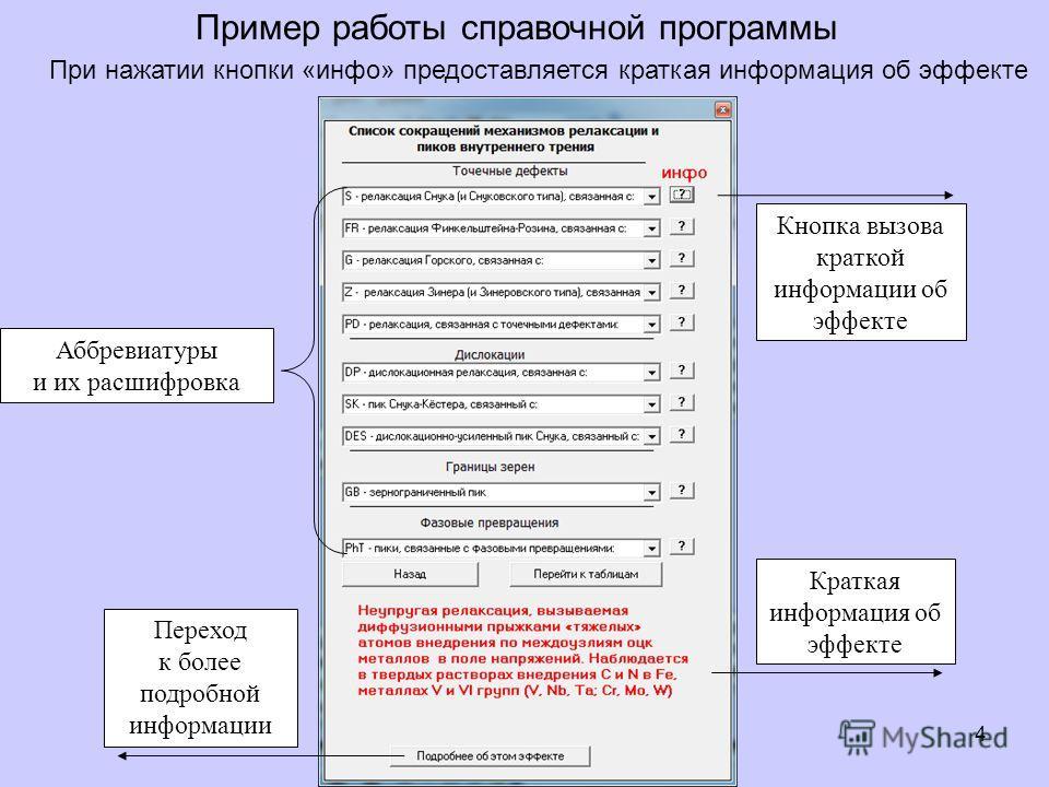 4 Пример работы справочной программы Интерфейс состоит из следующих элементов При нажатии кнопки «инфо» предоставляется краткая информация об эффекте Аббревиатуры и их расшифровка Кнопка вызова краткой информации об эффекте Краткая информация об эффе