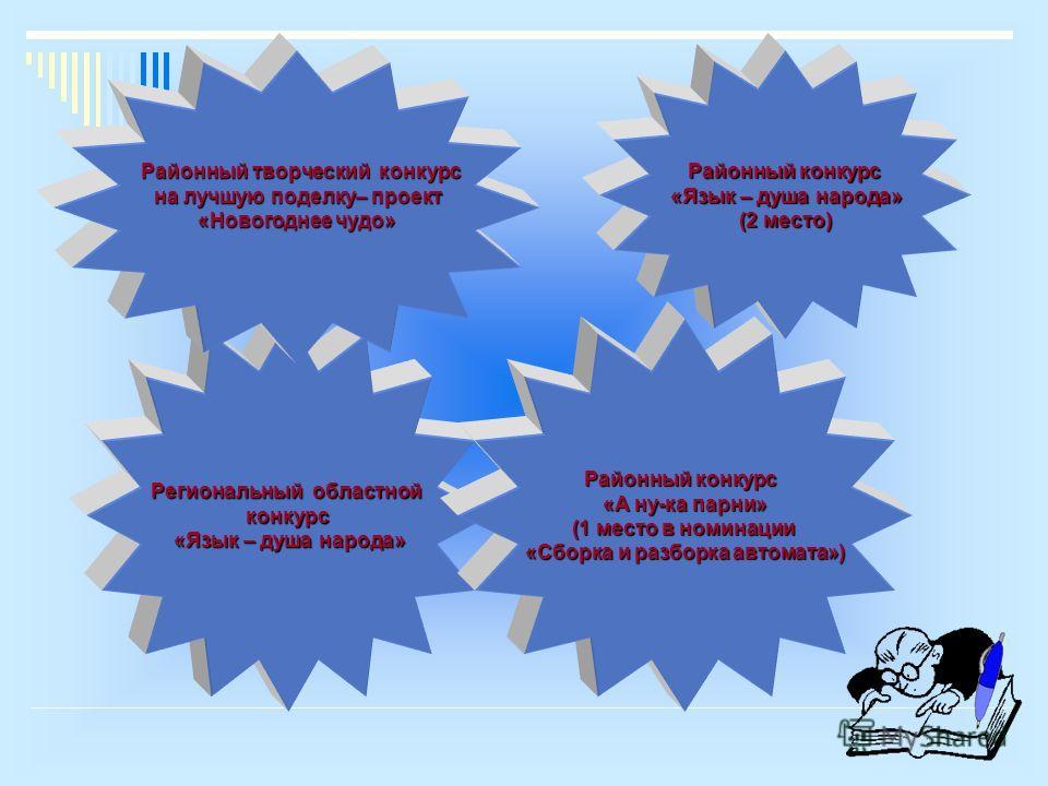 Региональный областной конкурс «Язык – душа народа» Районный творческий конкурс Районный творческий конкурс на лучшую поделку– проект «Новогоднее чудо» Районный конкурс «А ну-ка парни» (1 место в номинации «Сборка и разборка автомата») Районный конку