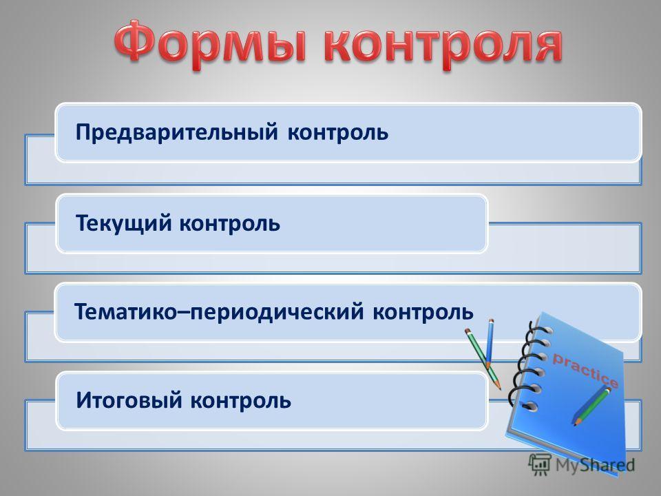 Предварительный контрольТекущий контрольТематико–периодический контроль Итоговый контроль