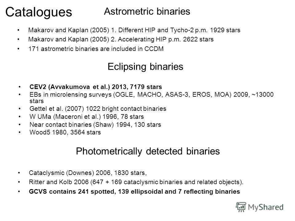 Eclipsing binaries CEV2 (Avvakumova et al.) 2013, 7179 stars EBs in microlensing surveys (OGLE, MACHO, ASAS-3, EROS, MOA) 2009, ~13000 stars Gettel et al. (2007) 1022 bright contact binaries W UMa (Maceroni et al.) 1996, 78 stars Near contact binarie