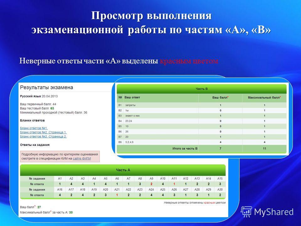 Просмотр выполнения экзаменационной работы по частям «А», «В» Неверные ответы части «А» выделены красным цветом